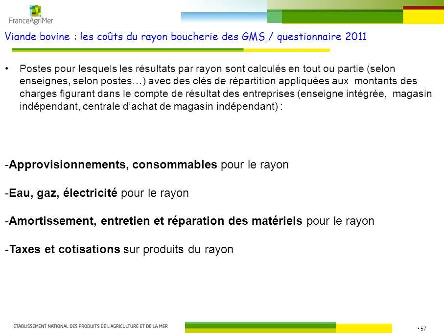 57 Viande bovine : les coûts du rayon boucherie des GMS / questionnaire 2011 -Approvisionnements, consommables pour le rayon -Eau, gaz, électricité po