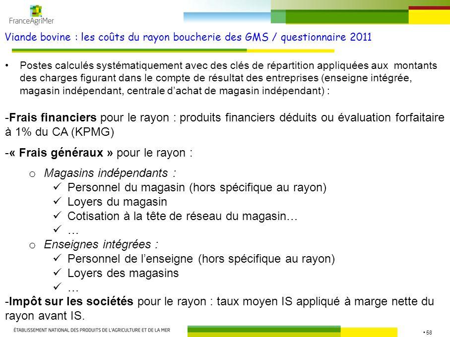 58 Viande bovine : les coûts du rayon boucherie des GMS / questionnaire 2011 -Frais financiers pour le rayon : produits financiers déduits ou évaluati