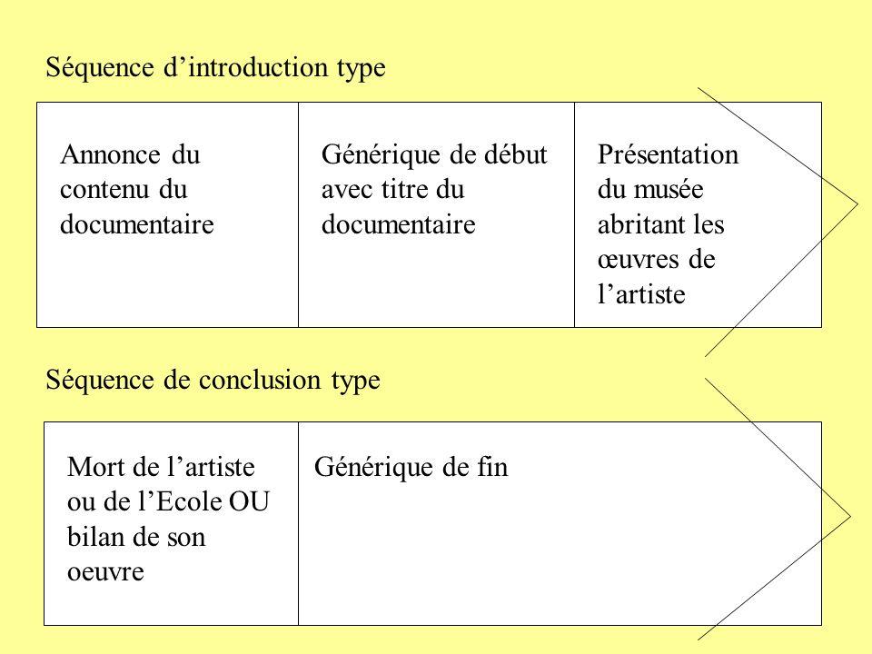 Répartition des différents types de séquences pour chaque documentaire (en %)