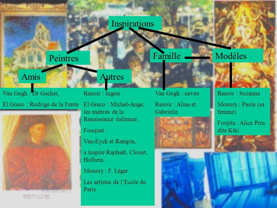 NatureVille/ Les 4 élémentsCampagneLe nu FeuEauCielTerre Soleil Flamme Lumière Van Gogh, Bosch El Greco, Le Titien El Greco, Renoir Van Gogh El Greco