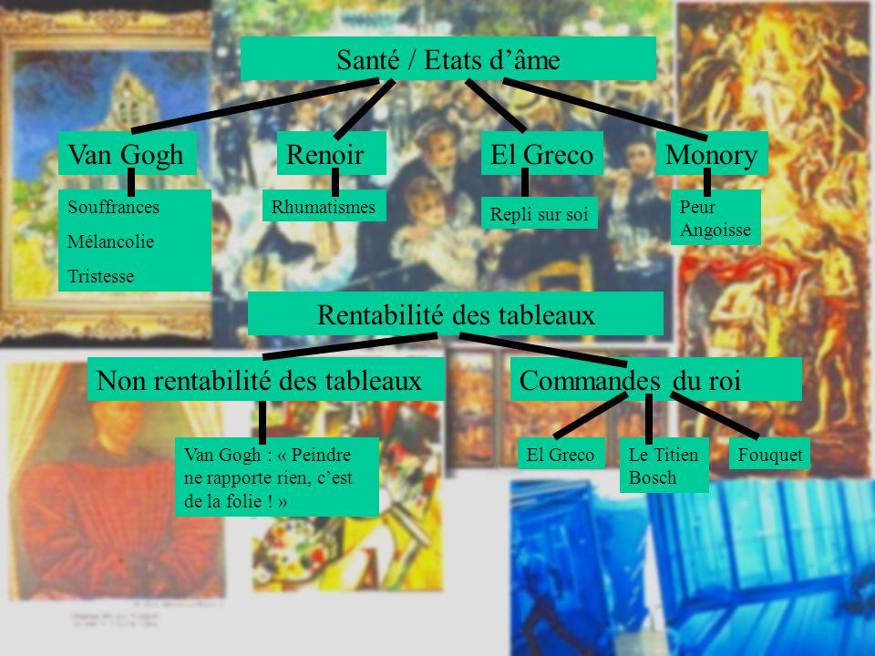 Inspirations Peintres FamilleModèles AmisAutres Van Gogh : Dr Gachet, El Greco : Rodrigo de la Fente Renoir : Ingres El Greco : Michel-Ange, les maîtres de la Renaissance italienne.