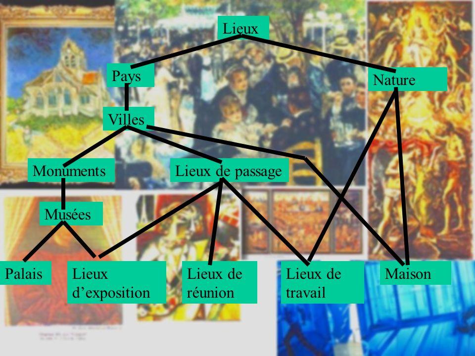 Santé / Etats dâme Rentabilité des tableaux RenoirMonoryVan Gogh Souffrances Mélancolie Tristesse RhumatismesPeur Angoisse El Greco Repli sur soi Non rentabilité des tableauxCommandes du roi Van Gogh : « Peindre ne rapporte rien, cest de la folie .