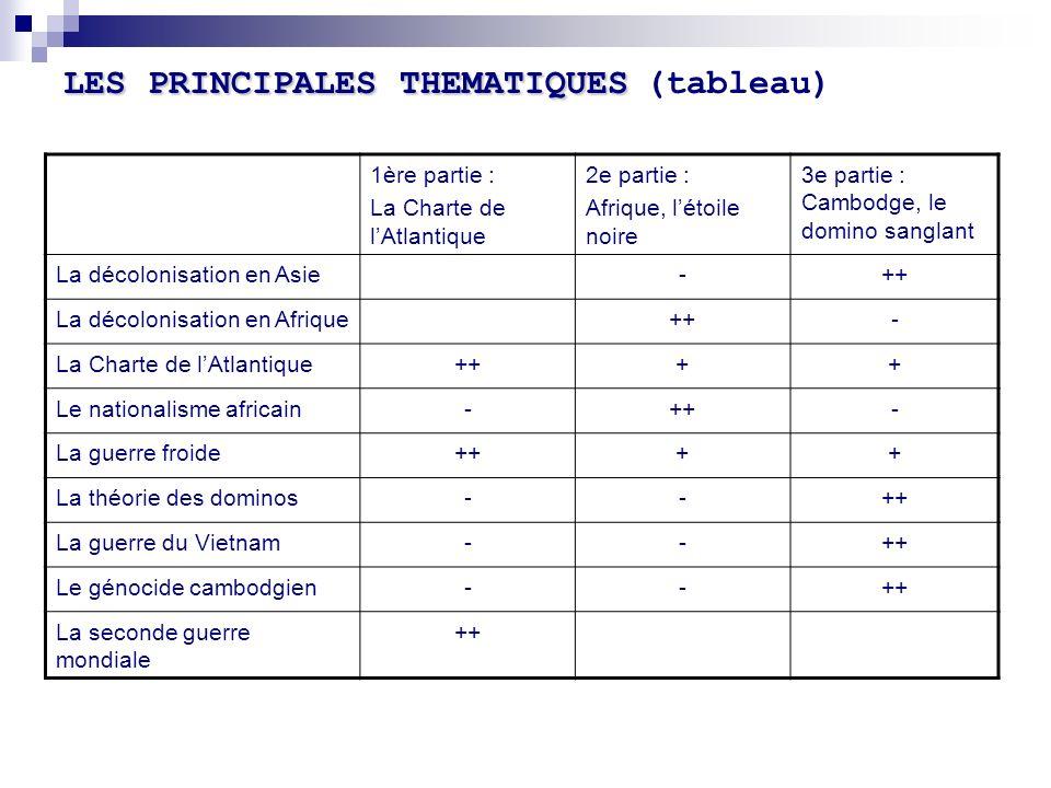LES PRINCIPALES THEMATIQUES LES PRINCIPALES THEMATIQUES (tableau) 1ère partie : La Charte de lAtlantique 2e partie : Afrique, létoile noire 3e partie