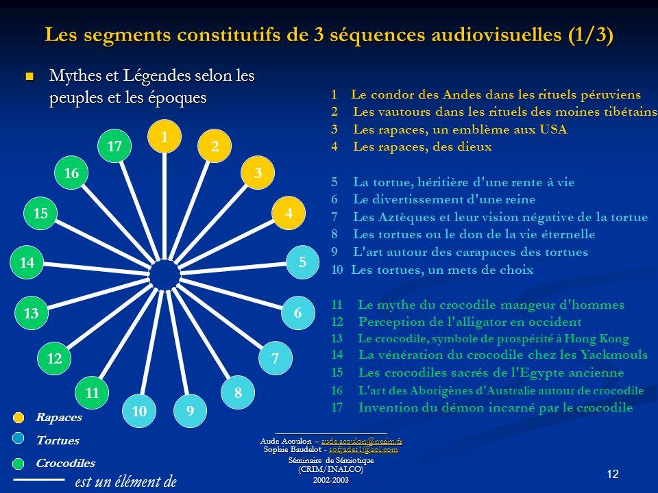 12 Mythes et Légendes selon les peuples et les époques Mythes et Légendes selon les peuples et les époques ________________________ Aude Acoulon – aude.acoulon@nerim.fr Sophie Baudelot - sofyades1@aol.com aude.acoulon@nerim.frsofyades1@aol.comaude.acoulon@nerim.frsofyades1@aol.com Séminaire de Sémiotique (CRIM/INALCO) 2002-2003 Les segments constitutifs de 3 séquences audiovisuelles (1/3) Rapaces Tortues Crocodiles 1 Le condor des Andes dans les rituels péruviens 2 Les vautours dans les rituels des moines tibétains 3 Les rapaces, un emblème aux USA 4 Les rapaces, des dieux 5 La tortue, héritière d une rente à vie 6 Le divertissement d une reine 7 Les Aztèques et leur vision négative de la tortue 8 Les tortues ou le don de la vie éternelle 9 L art autour des carapaces des tortues 10 Les tortues, un mets de choix 11 Le mythe du crocodile mangeur d hommes 12 Perception de l alligator en occident 13 Le crocodile, symbole de prospérité à Hong Kong 14 La vénération du crocodile chez les Yackmouls 15 Les crocodiles sacrés de l Egypte ancienne 16 L art des Aborigènes d Australie autour de crocodile 17 Invention du démon incarné par le crocodile est un élément de