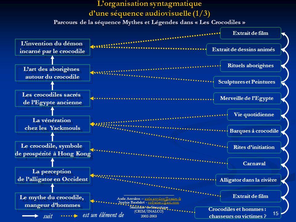 15 ________________________ Aude Acoulon – aude.acoulon@nerim.fr Sophie Baudelot - sofyades1@aol.com aude.acoulon@nerim.frsofyades1@aol.comaude.acoulo