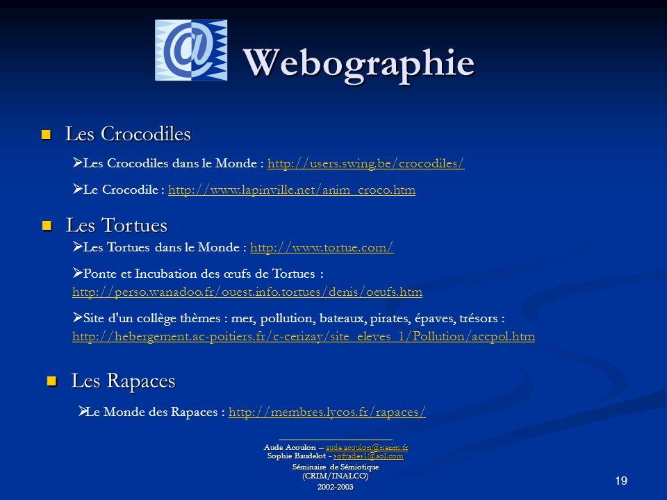 19 Webographie Les Crocodiles Les Crocodiles ________________________ Aude Acoulon – aude.acoulon@nerim.fr Sophie Baudelot - sofyades1@aol.com aude.acoulon@nerim.frsofyades1@aol.comaude.acoulon@nerim.frsofyades1@aol.com Séminaire de Sémiotique (CRIM/INALCO) 2002-2003 Les Tortues Les Tortues Les Rapaces Les Rapaces Les Crocodiles dans le Monde : http://users.swing.be/crocodiles/http://users.swing.be/crocodiles/ Le Crocodile : http://www.lapinville.net/anim_croco.htmhttp://www.lapinville.net/anim_croco.htm Les Tortues dans le Monde : http://www.tortue.com/http://www.tortue.com/ Ponte et Incubation des œufs de Tortues : http://perso.wanadoo.fr/ouest.info.tortues/denis/oeufs.htm http://perso.wanadoo.fr/ouest.info.tortues/denis/oeufs.htm Site d un collège thèmes : mer, pollution, bateaux, pirates, épaves, trésors : http://hebergement.ac-poitiers.fr/c-cerizay/site_eleves_1/Pollution/accpol.htm http://hebergement.ac-poitiers.fr/c-cerizay/site_eleves_1/Pollution/accpol.htm Le Monde des Rapaces : http://membres.lycos.fr/rapaces/http://membres.lycos.fr/rapaces/