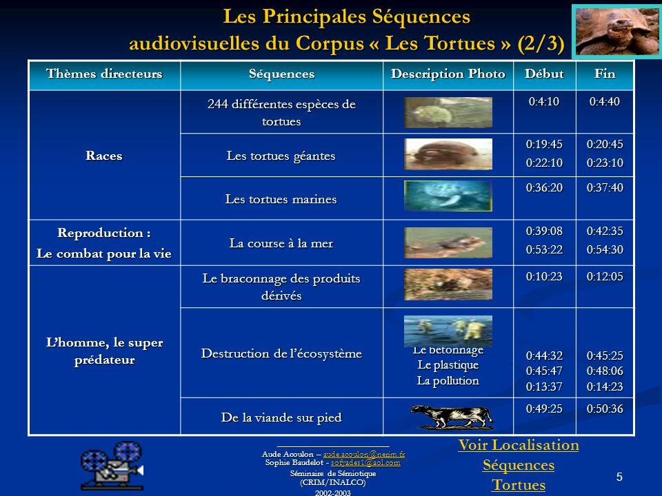 5 Thèmes directeurs Séquences Description Photo DébutFin Races 244 différentes espèces de tortues 0:4:100:4:40 Les tortues géantes 0:19:450:22:100:20: