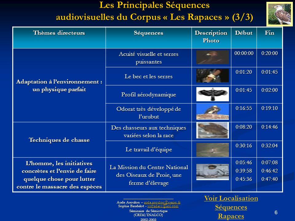17 ________________________ Aude Acoulon – aude.acoulon@nerim.fr Sophie Baudelot - sofyades1@aol.com aude.acoulon@nerim.frsofyades1@aol.comaude.acoulon@nerim.frsofyades1@aol.com Séminaire de Sémiotique (CRIM/INALCO) 2002-2003 Lorganisation syntagmatique dune séquence audiovisuelle (3/3) Parcours de la séquence Mythes et Légendes dans « Les Rapaces » Les rapaces, des dieux Le condor des Andes dans les rituels péruviens Le condor des Andes dans les rituels péruviens Les rapaces, un emblème toujours dactualité aux USA Les rapaces, un emblème toujours dactualité aux USA Les vautours dans les rituels des moines tibétains Les vautours dans les rituels des moines tibétains Orus Lemblème américain Rituels suit est un élément de Rituels