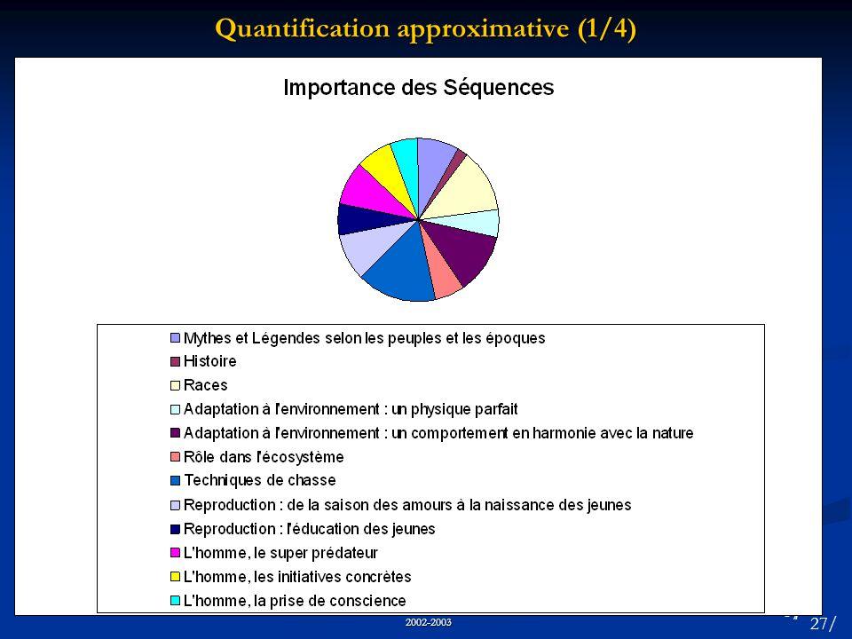 8 Quantification approximative (2/4) ________________________ Aude Acoulon – aude.acoulon@nerim.fr Sophie Baudelot - sofyades1@aol.com aude.acoulon@nerim.frsofyades1@aol.comaude.acoulon@nerim.frsofyades1@aol.com Séminaire de Sémiotique (CRIM/INALCO) 2002-2003 6/