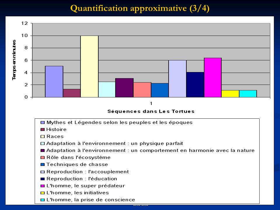 9 Quantification approximative (3/4) ________________________ Aude Acoulon – aude.acoulon@nerim.fr Sophie Baudelot - sofyades1@aol.com aude.acoulon@nerim.frsofyades1@aol.comaude.acoulon@nerim.frsofyades1@aol.com Séminaire de Sémiotique (CRIM/INALCO) 2002-2003 6/