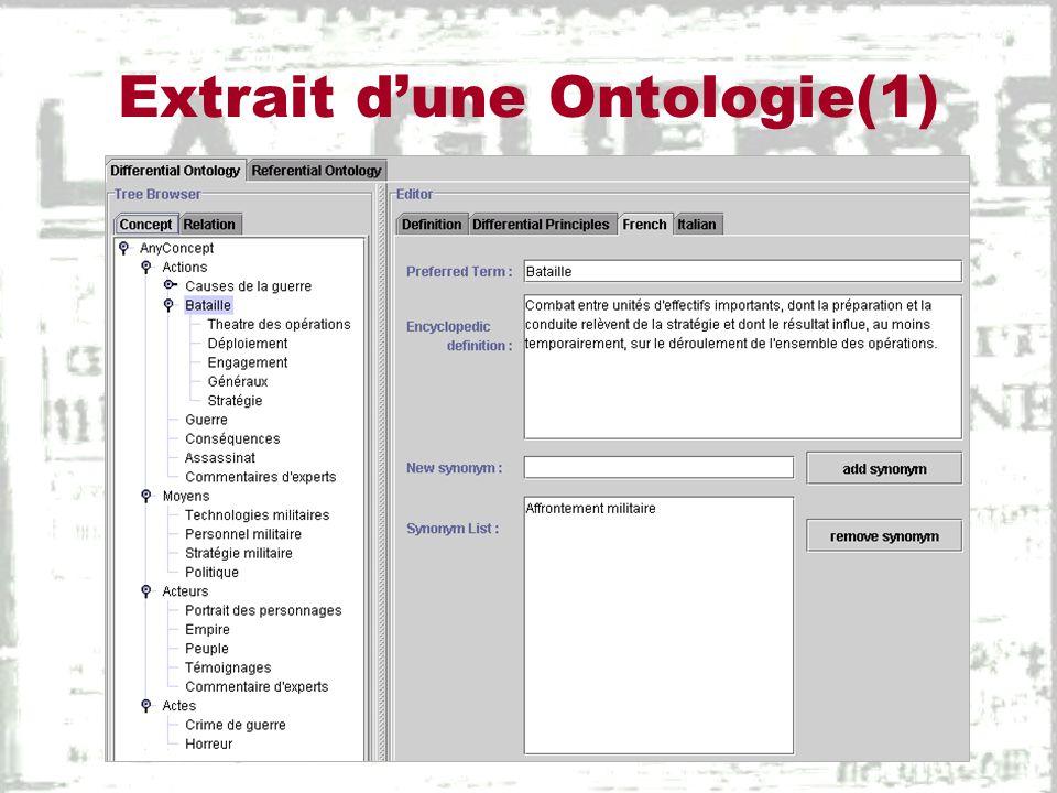 Extrait dune Ontologie(1)