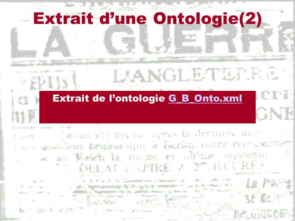 Extrait dune Ontologie(2) Extrait de lontologie G_B_Onto.xmlG_B_Onto.xml