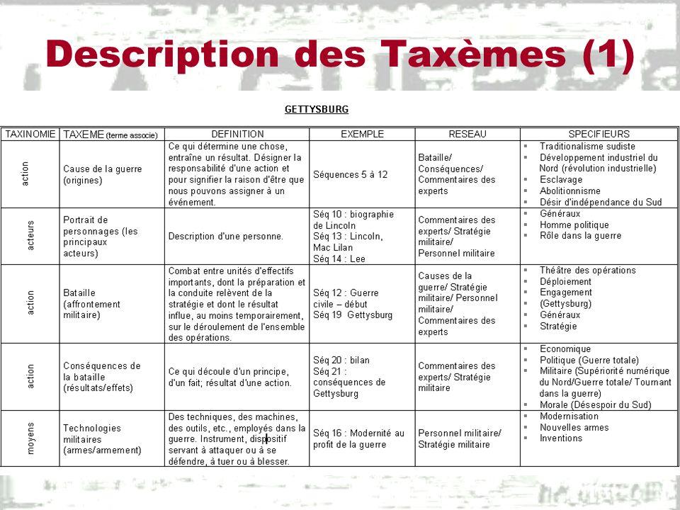 Description des Taxèmes (2) Extrait de la structure du dictionnaire sous la forme dun fichier XMLfichier XML