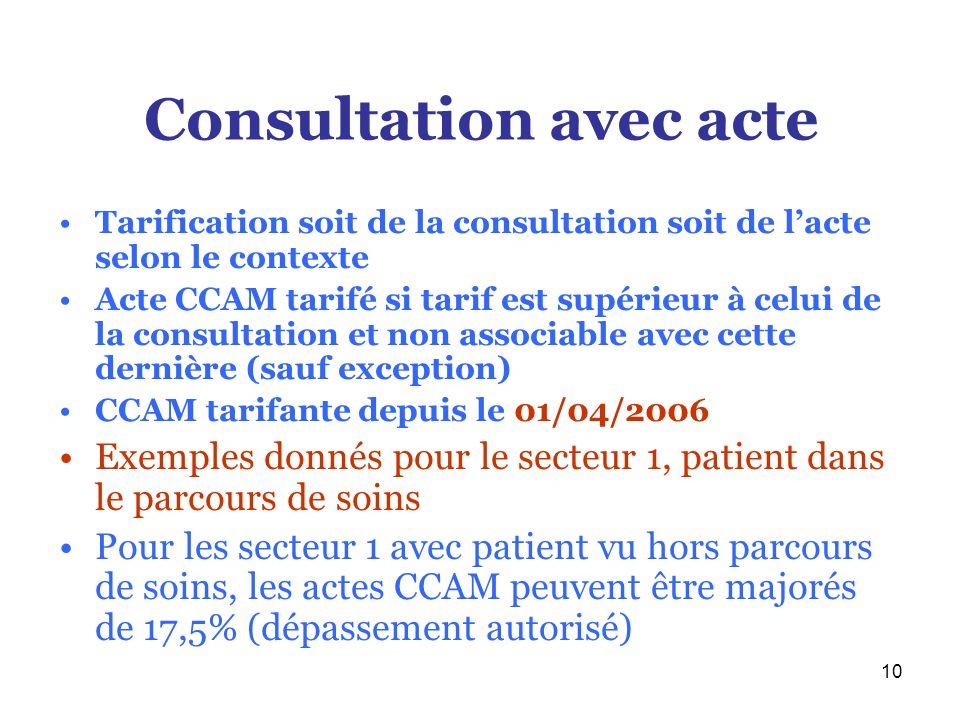 10 Consultation avec acte Tarification soit de la consultation soit de lacte selon le contexte Acte CCAM tarifé si tarif est supérieur à celui de la c