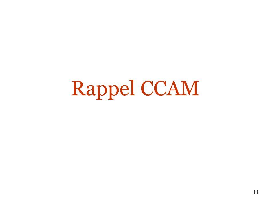 11 Rappel CCAM
