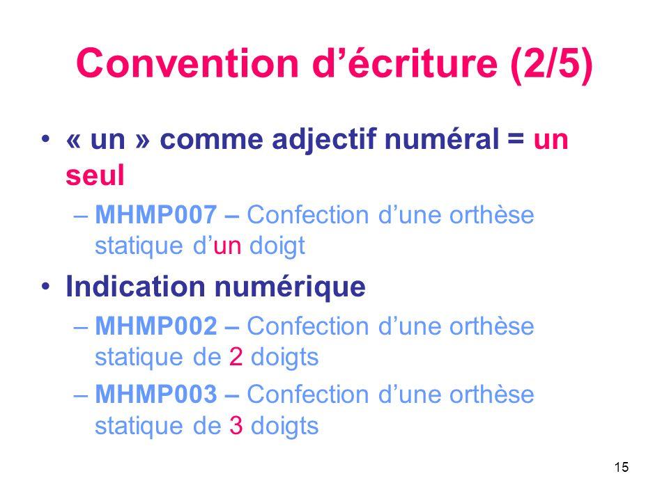 15 Convention décriture (2/5) « un » comme adjectif numéral = un seul –MHMP007 – Confection dune orthèse statique dun doigt Indication numérique –MHMP