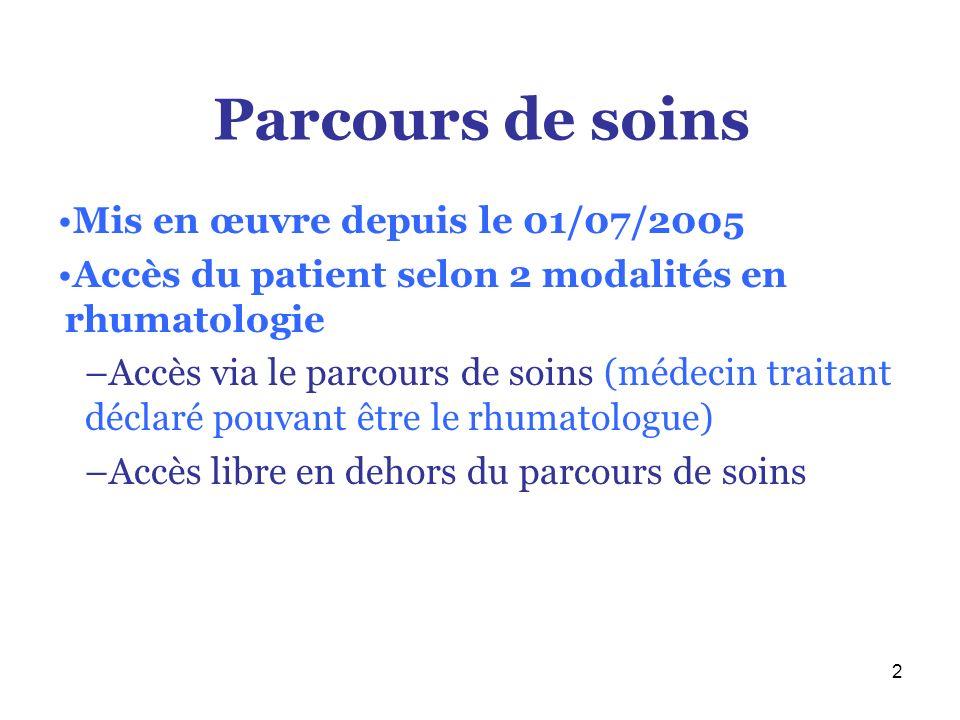 2 Parcours de soins Mis en œuvre depuis le 01/07/2005 Accès du patient selon 2 modalités en rhumatologie –Accès via le parcours de soins (médecin trai