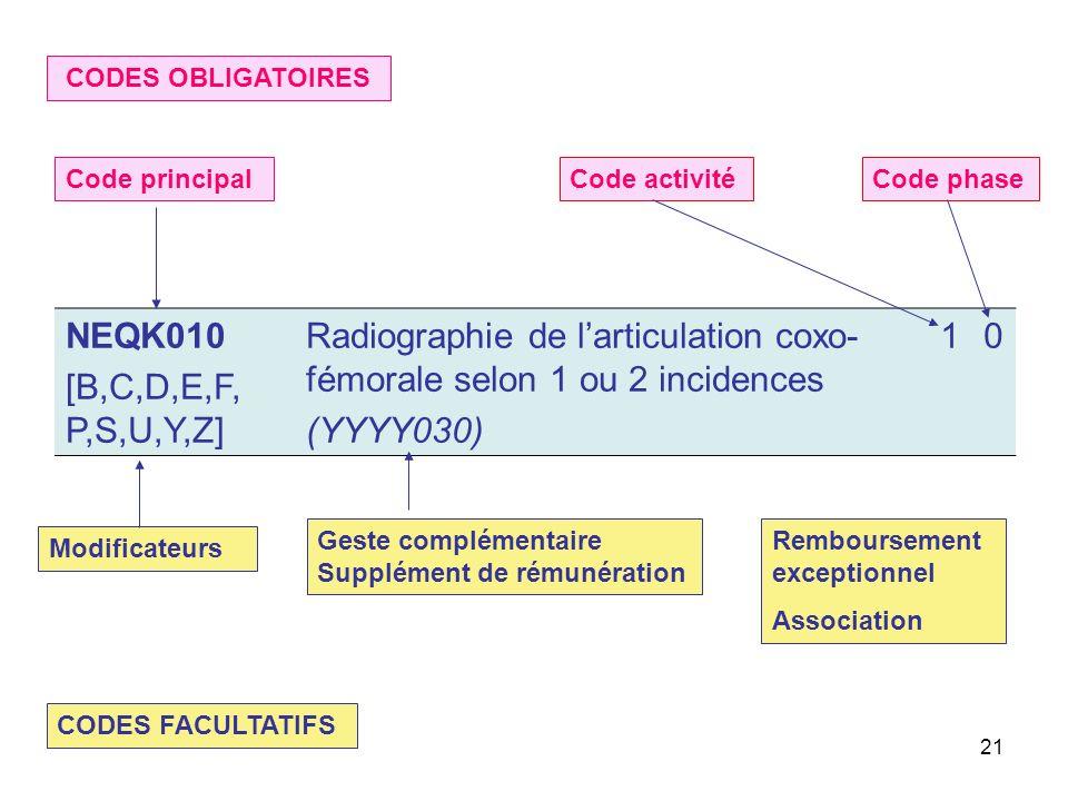 21 NEQK010 [B,C,D,E,F, P,S,U,Y,Z] Radiographie de larticulation coxo- fémorale selon 1 ou 2 incidences (YYYY030) 10 Code principalCode activitéCode ph
