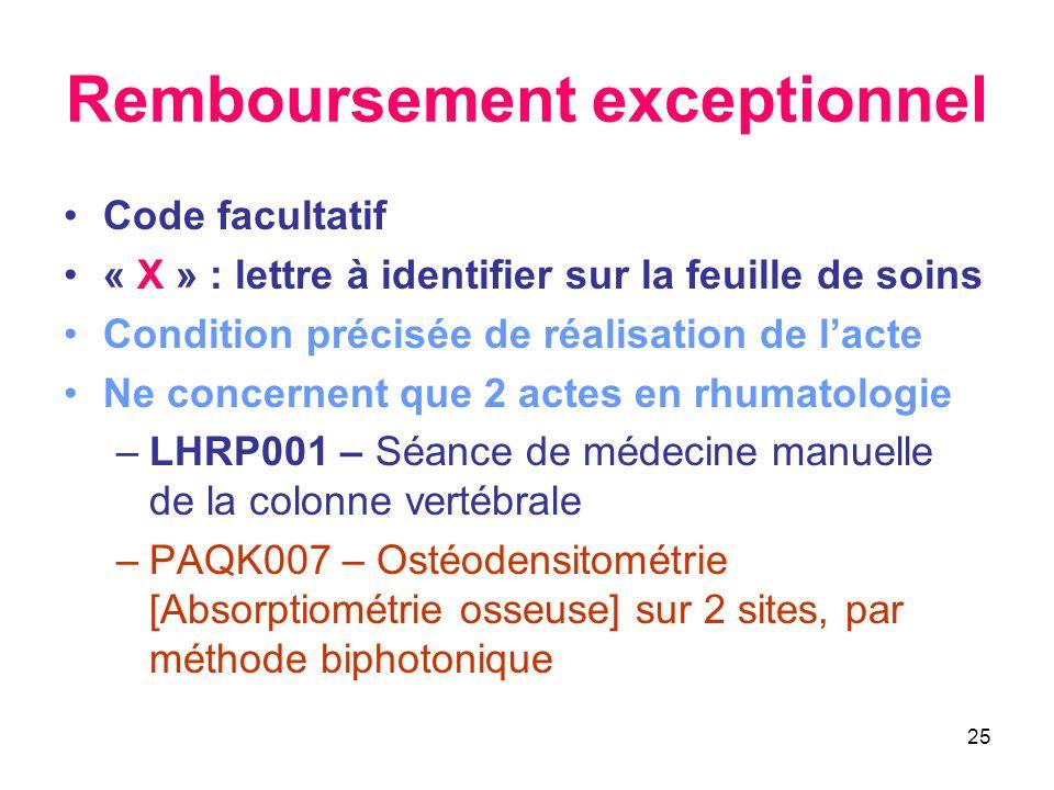 25 Remboursement exceptionnel Code facultatif « X » : lettre à identifier sur la feuille de soins Condition précisée de réalisation de lacte Ne concer