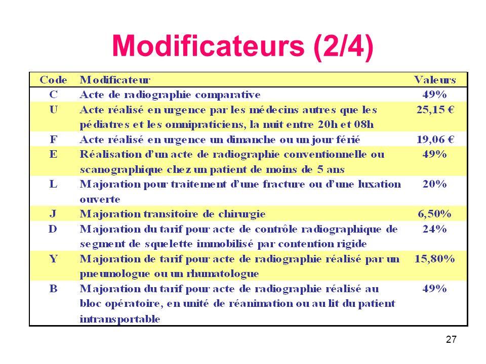 27 Modificateurs (2/4)