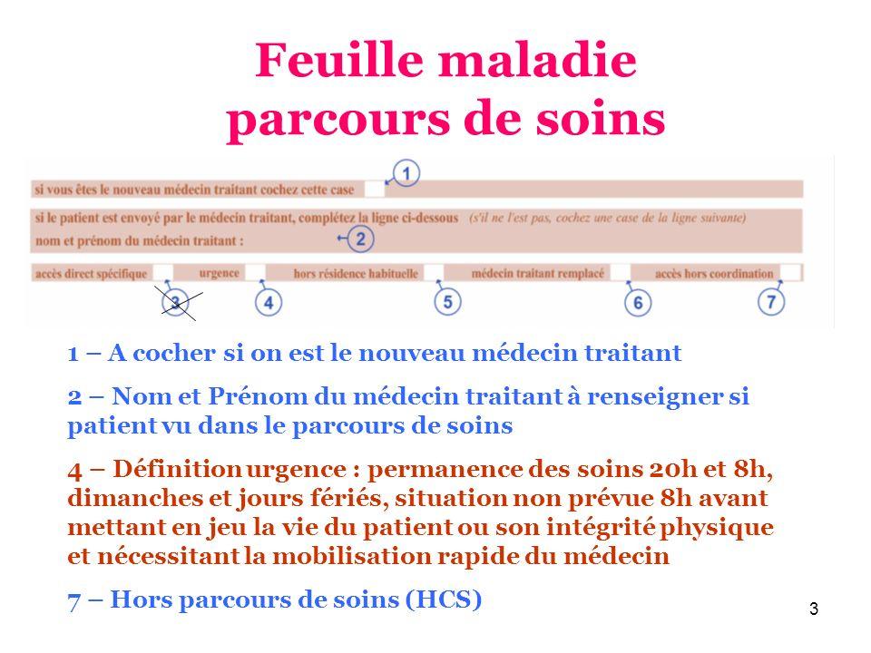 74 Acte clinique persistant en NGAP