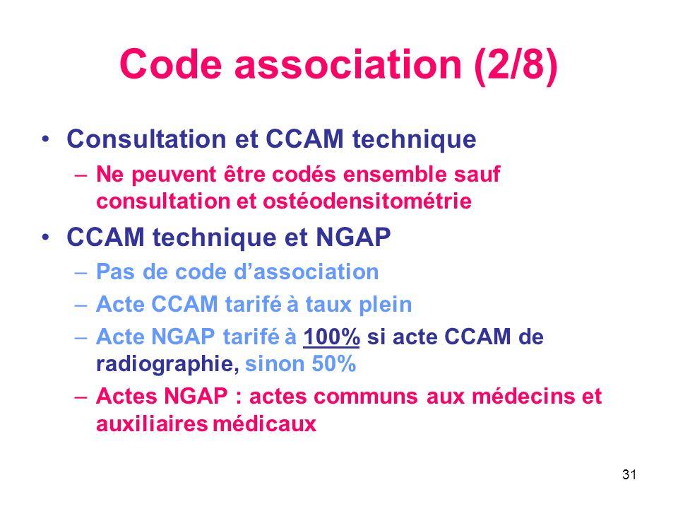 31 Code association (2/8) Consultation et CCAM technique –Ne peuvent être codés ensemble sauf consultation et ostéodensitométrie CCAM technique et NGA