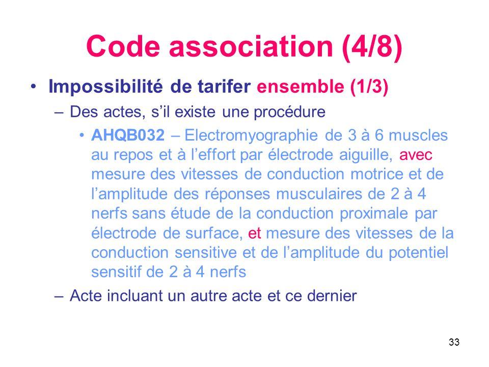 33 Code association (4/8) Impossibilité de tarifer ensemble (1/3) –Des actes, sil existe une procédure AHQB032 – Electromyographie de 3 à 6 muscles au