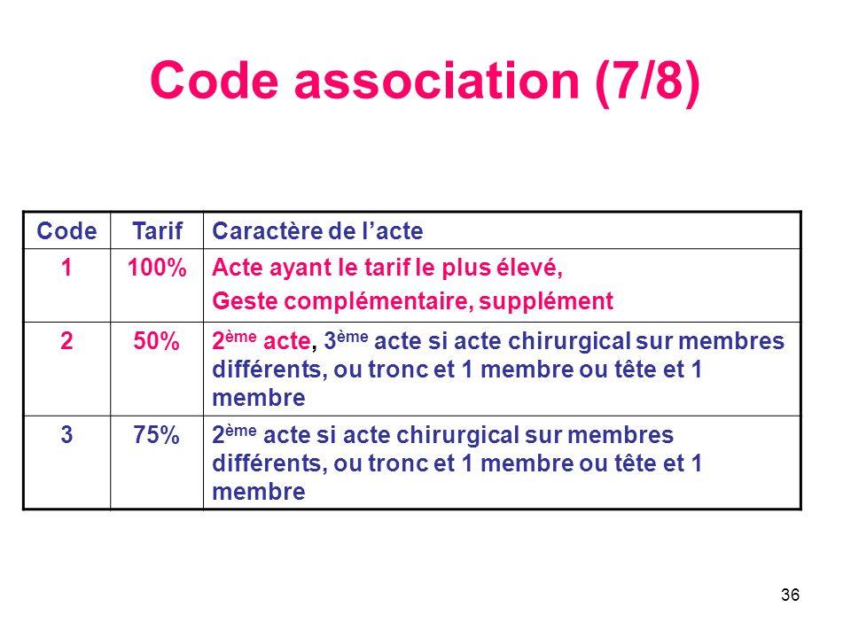 36 CodeTarifCaractère de lacte 1100%Acte ayant le tarif le plus élevé, Geste complémentaire, supplément 250%2 ème acte, 3 ème acte si acte chirurgical