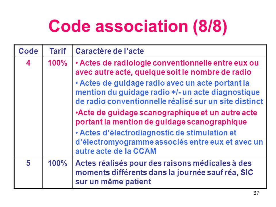 37 CodeTarifCaractère de lacte 4100% Actes de radiologie conventionnelle entre eux ou avec autre acte, quelque soit le nombre de radio Actes de guidag