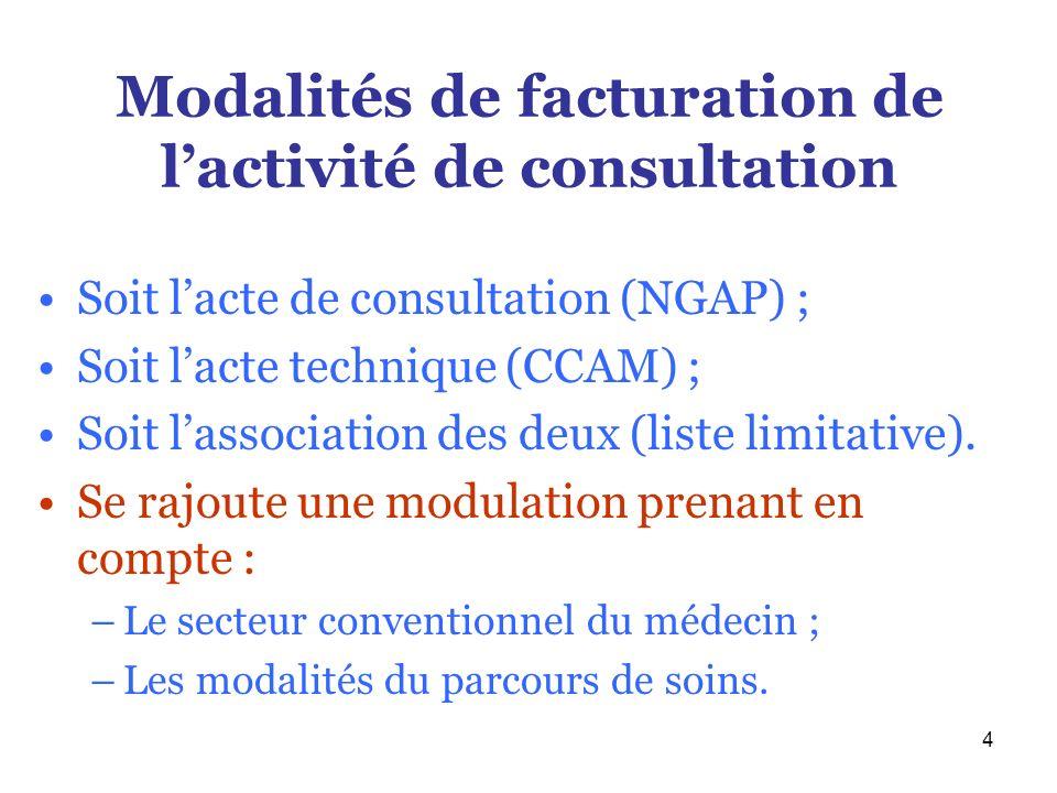 4 Modalités de facturation de lactivité de consultation Soit lacte de consultation (NGAP) ; Soit lacte technique (CCAM) ; Soit lassociation des deux (