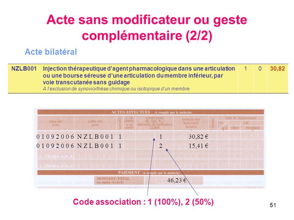 51 0 1 0 9 2 0 0 6 N Z L B 0 0 1 1 1 30,82 46,23 NZLB001Injection thérapeutique d'agent pharmacologique dans une articulation ou une bourse séreuse du