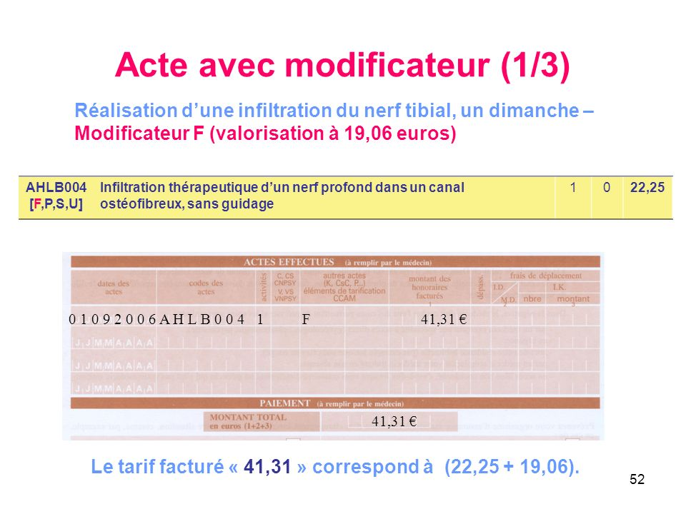 52 Acte avec modificateur (1/3) AHLB004 [F,P,S,U] Infiltration thérapeutique dun nerf profond dans un canal ostéofibreux, sans guidage 1022,25 Réalisa