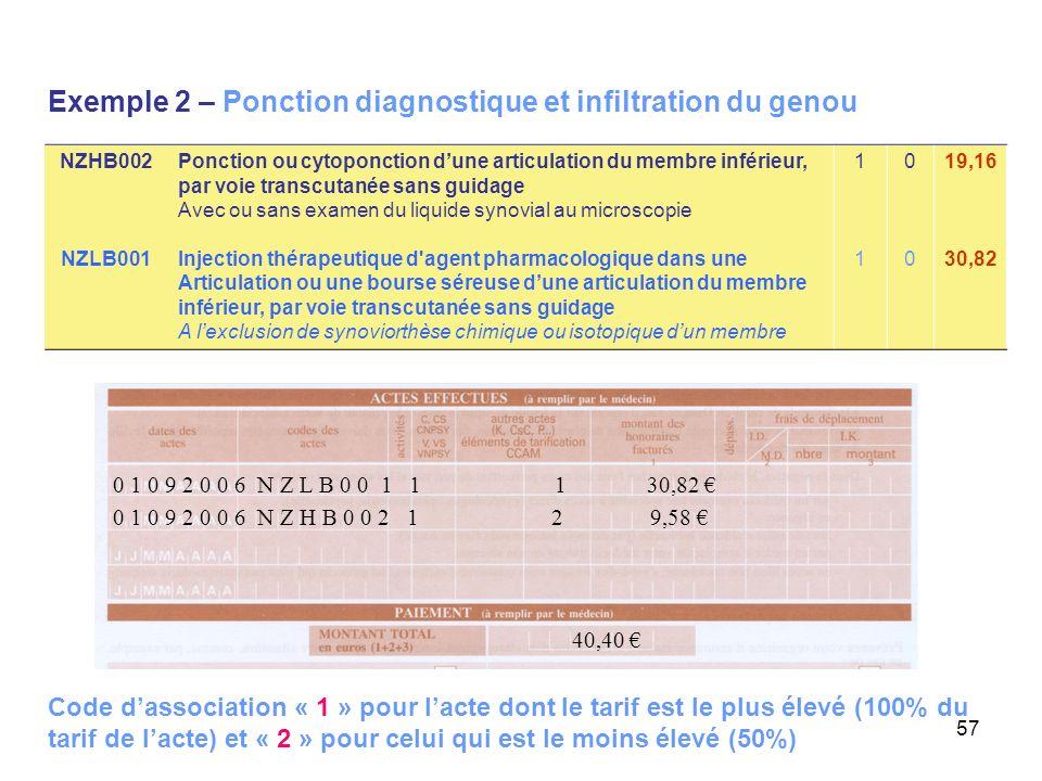 57 Exemple 2 – Ponction diagnostique et infiltration du genou 0 1 0 9 2 0 0 6 N Z H B 0 0 2 1 2 9,58 40,40 0 1 0 9 2 0 0 6 N Z L B 0 0 1 1 1 30,82 Cod