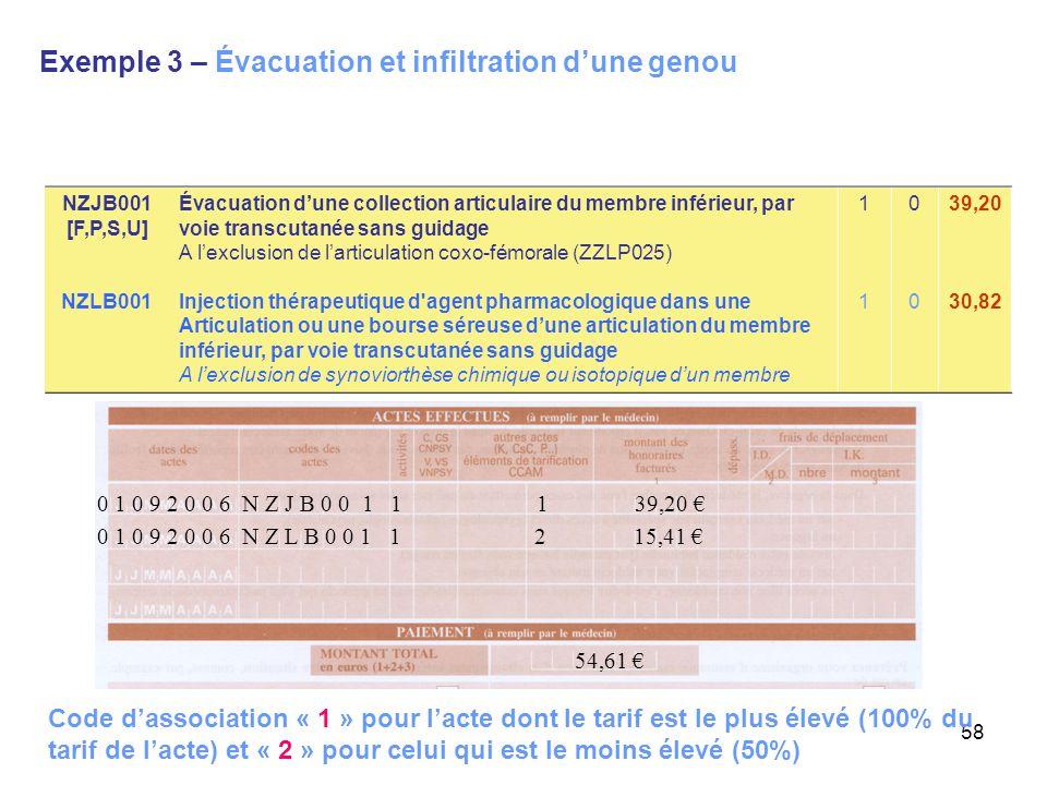 58 Exemple 3 – Évacuation et infiltration dune genou 0 1 0 9 2 0 0 6 N Z L B 0 0 1 1 2 15,41 54,61 0 1 0 9 2 0 0 6 N Z J B 0 0 1 1 1 39,20 Code dassoc