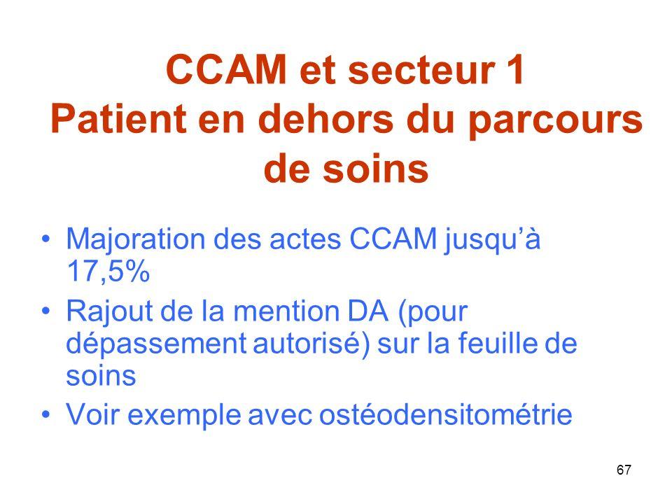 67 CCAM et secteur 1 Patient en dehors du parcours de soins Majoration des actes CCAM jusquà 17,5% Rajout de la mention DA (pour dépassement autorisé)