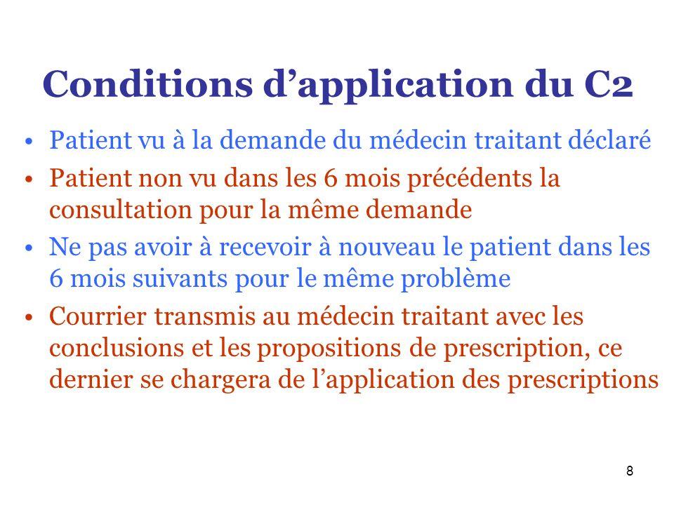 8 Conditions dapplication du C2 Patient vu à la demande du médecin traitant déclaré Patient non vu dans les 6 mois précédents la consultation pour la