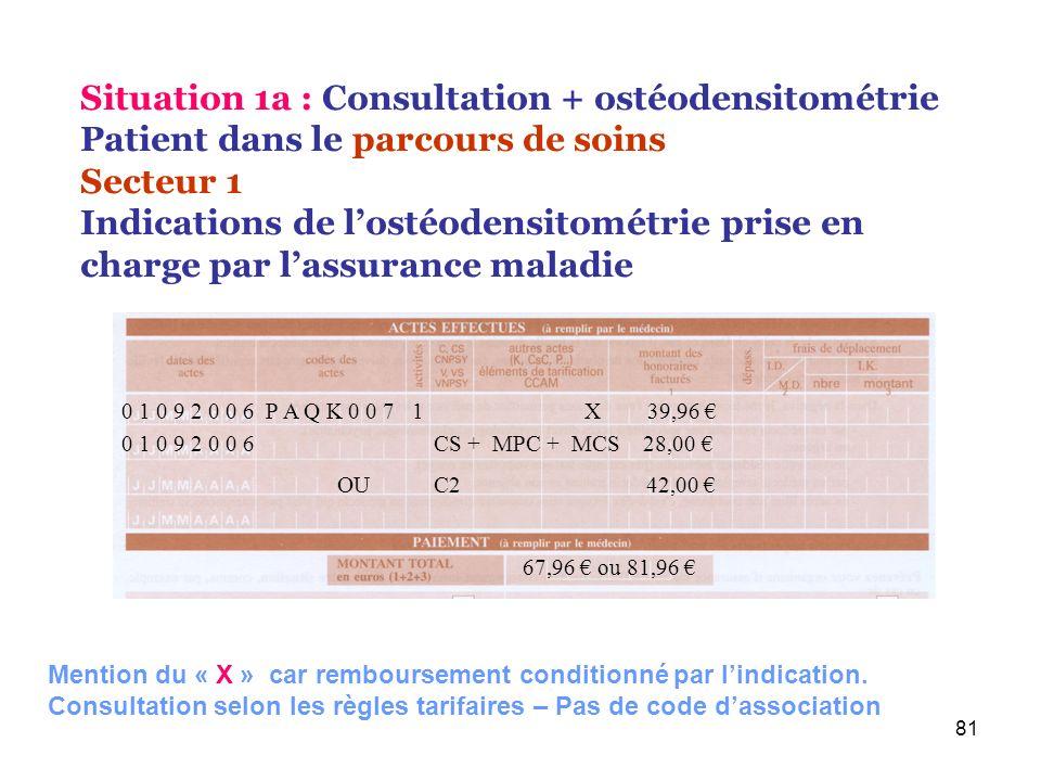 81 0 1 0 9 2 0 0 6 P A Q K 0 0 7 1 X 39,96 67,96 ou 81,96 Situation 1a : Consultation + ostéodensitométrie Patient dans le parcours de soins Secteur 1