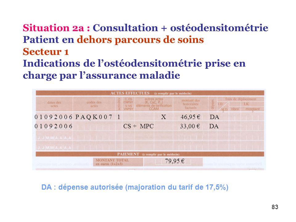 83 0 1 0 9 2 0 0 6 P A Q K 0 0 7 1 X 46,95 DA 79,95 Situation 2a : Consultation + ostéodensitométrie Patient en dehors parcours de soins Secteur 1 Ind