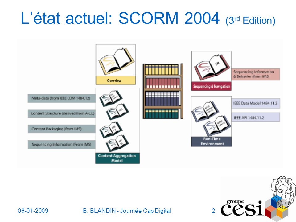 06-01-2009B. BLANDIN - Journée Cap Digital2 Létat actuel: SCORM 2004 (3 rd Edition)