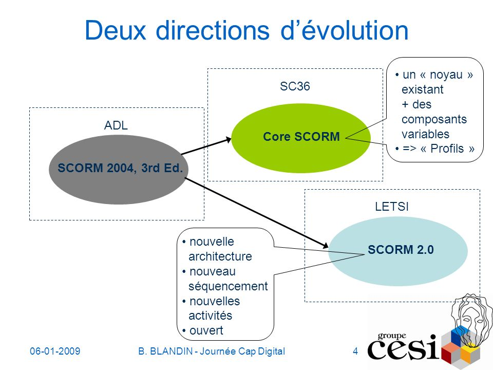 06-01-2009B. BLANDIN - Journée Cap Digital4 Deux directions dévolution SCORM 2004, 3rd Ed.Core SCORMSCORM 2.0 un « noyau » existant + des composants v