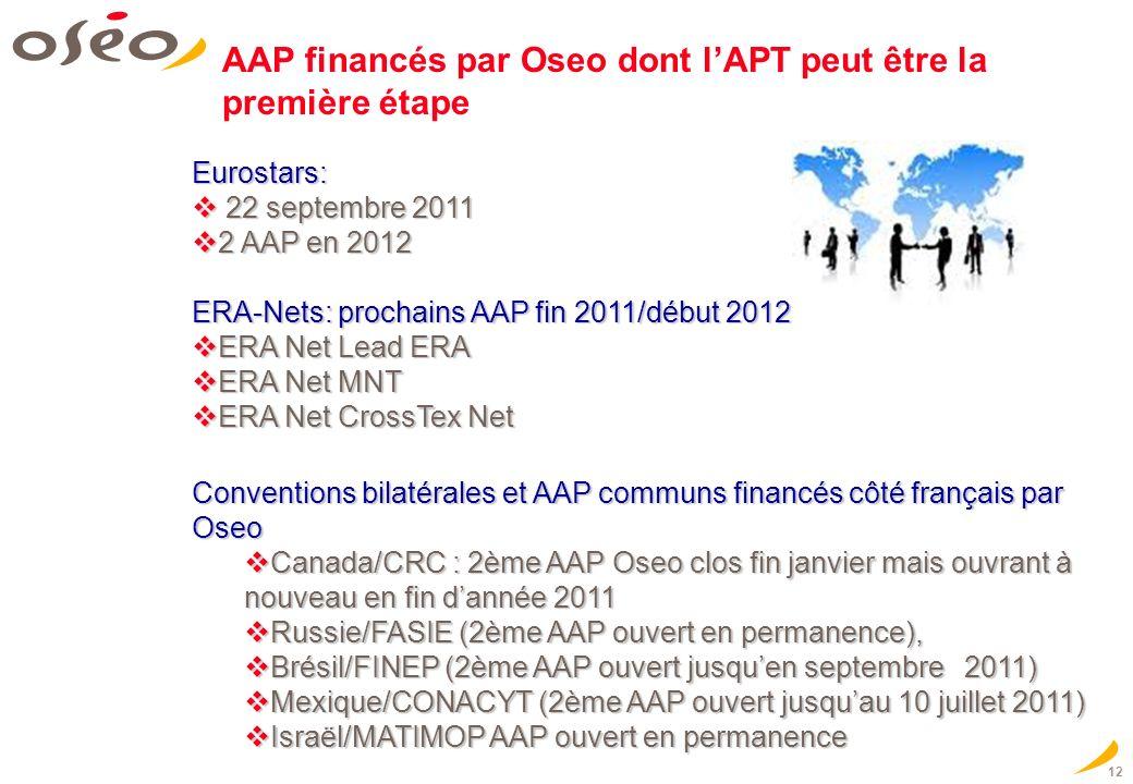 12 AAP financés par Oseo dont lAPT peut être la première étape Eurostars: 22 septembre 2011 22 septembre 2011 2 AAP en 2012 2 AAP en 2012 ERA-Nets: pr