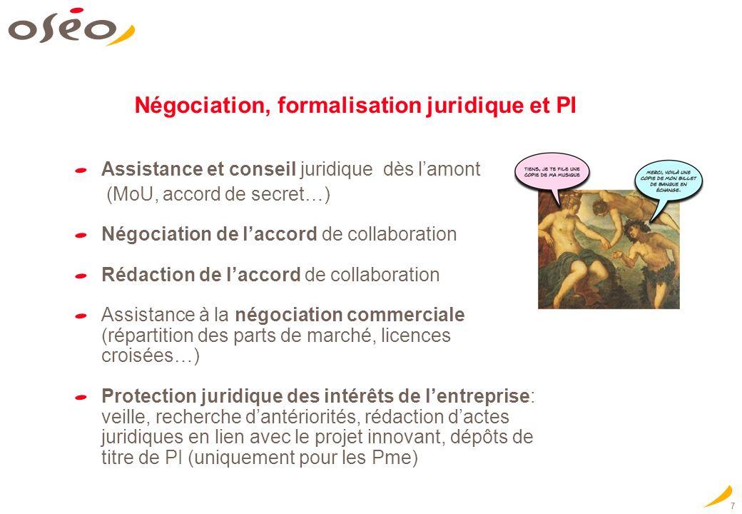 7 Négociation, formalisation juridique et PI Assistance et conseil juridique dès lamont (MoU, accord de secret…) Négociation de laccord de collaborati