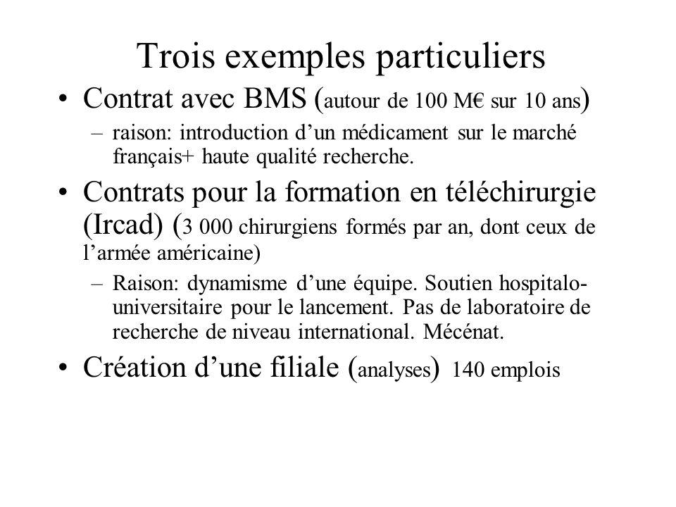 Trois exemples particuliers Contrat avec BMS ( autour de 100 M sur 10 ans ) –raison: introduction dun médicament sur le marché français+ haute qualité