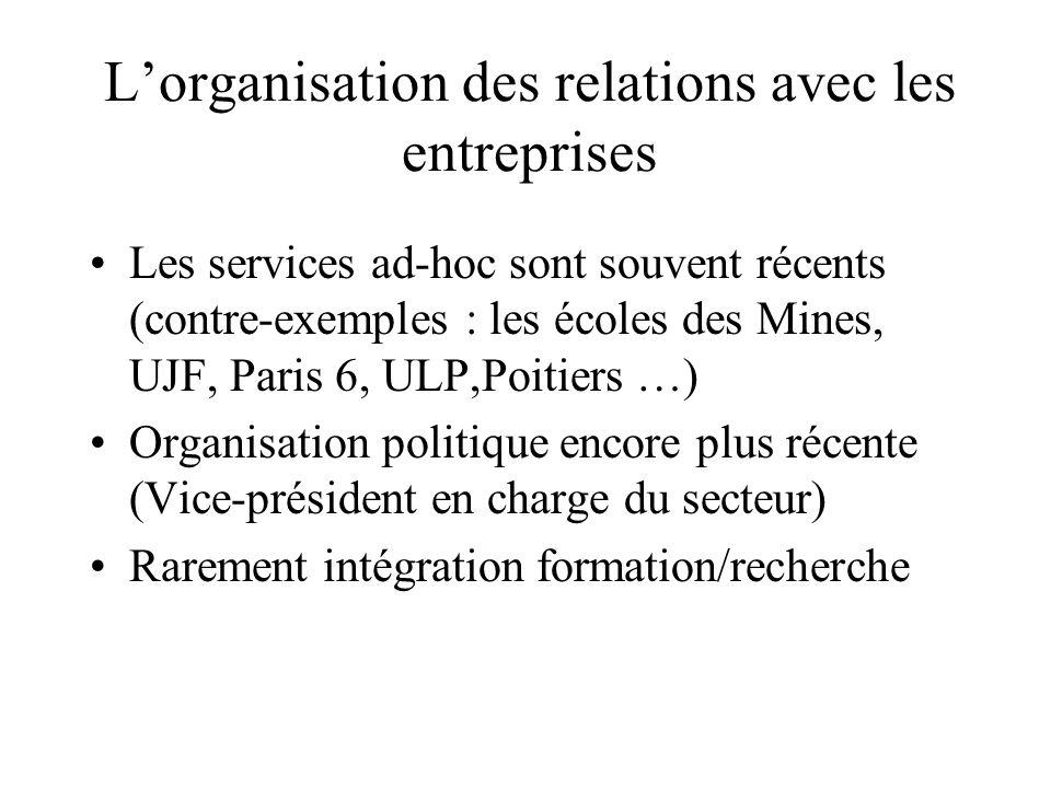 Lorganisation des relations avec les entreprises Les services ad-hoc sont souvent récents (contre-exemples : les écoles des Mines, UJF, Paris 6, ULP,P