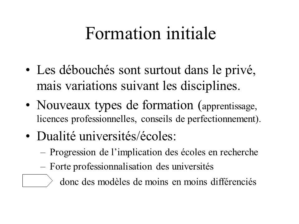 Formation initiale Les débouchés sont surtout dans le privé, mais variations suivant les disciplines. Nouveaux types de formation ( apprentissage, lic