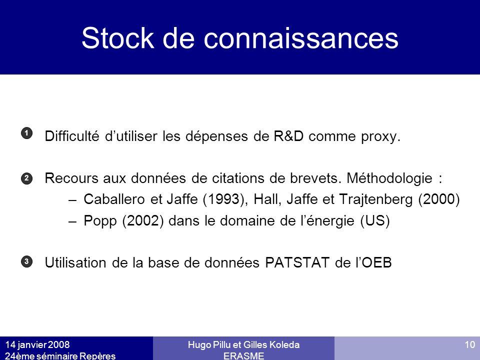 14 janvier 2008 24ème séminaire Repères Hugo Pillu et Gilles Koleda ERASME 10 Stock de connaissances Difficulté dutiliser les dépenses de R&D comme pr