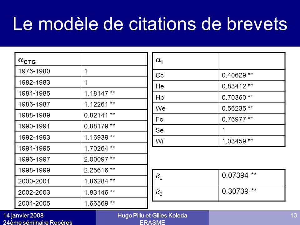 14 janvier 2008 24ème séminaire Repères Hugo Pillu et Gilles Koleda ERASME 13 Le modèle de citations de brevets CTG 1976-19801 1982-19831 1984-19851.1