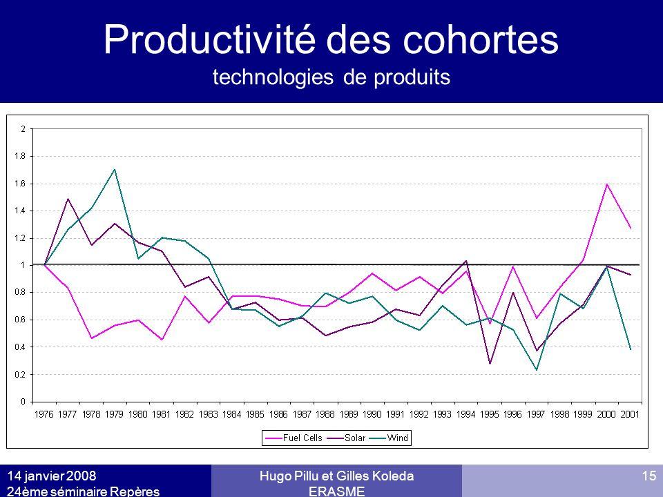 14 janvier 2008 24ème séminaire Repères Hugo Pillu et Gilles Koleda ERASME 15 Productivité des cohortes technologies de produits