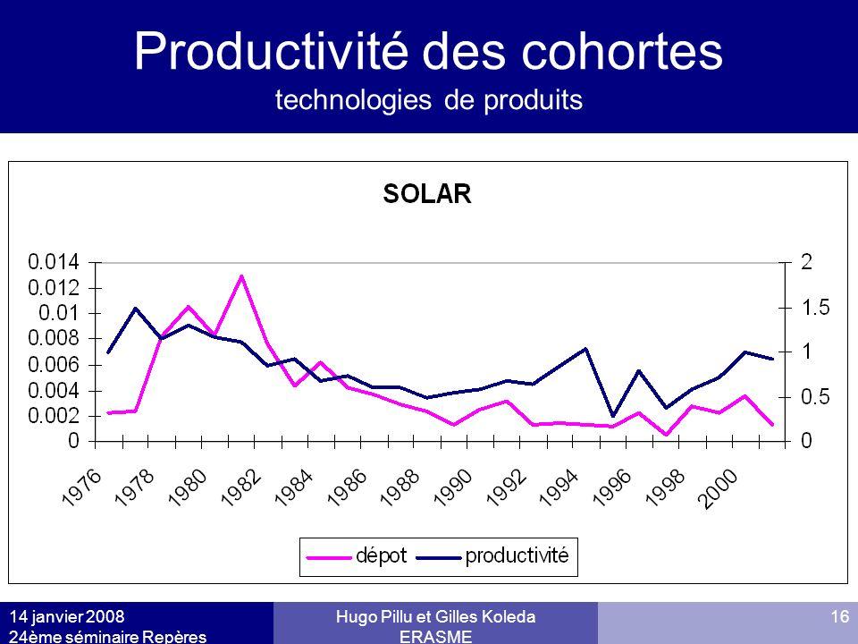 14 janvier 2008 24ème séminaire Repères Hugo Pillu et Gilles Koleda ERASME 16 Productivité des cohortes technologies de produits
