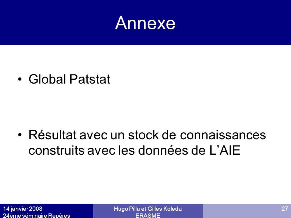 14 janvier 2008 24ème séminaire Repères Hugo Pillu et Gilles Koleda ERASME 27 Annexe Global Patstat Résultat avec un stock de connaissances construits